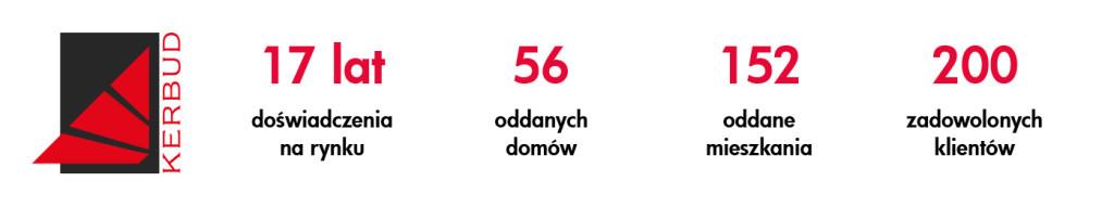 deweloper-kerbud-opinie-malinowy-gosciniec_v2